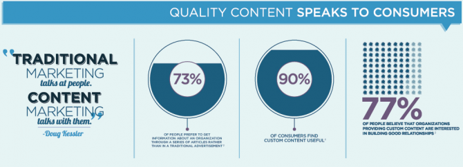 Is a Google Content Quality Score Important?