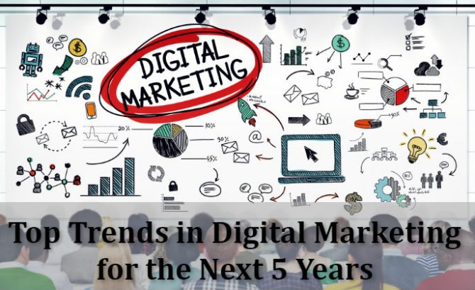 Future of Digital Marketing – 2018 Forecast – 2018 to 2023