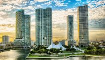 Miami FL Housing Predictions – South Florida Housing Market