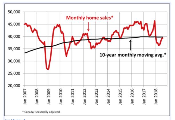 Montreal Housing Market 2019   Quebec Real Estate Forecast