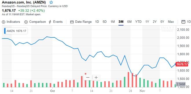 Stock market ipo 2020