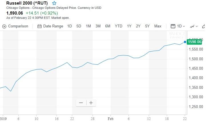 Stock Market News | Best Stock Picks Trends Forecast ...