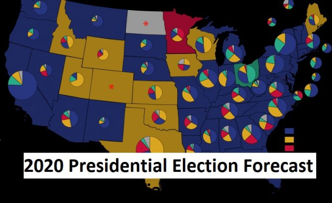 2020 Election Forecast | Trump Biden Sanders Presidential Race Predictions