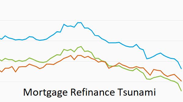 Mortgage Boom