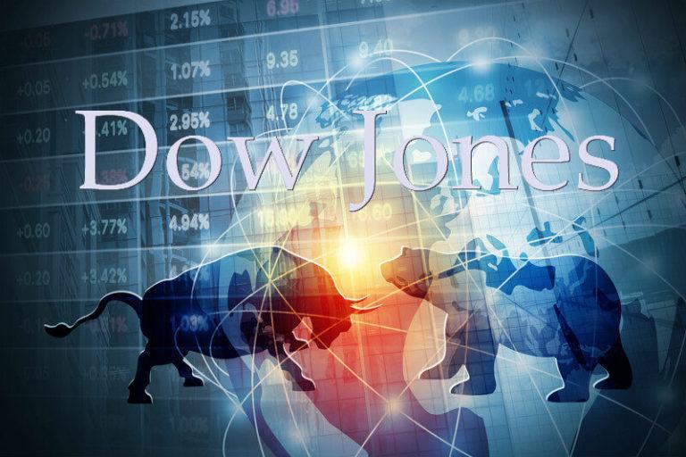Dow Jones Forecast