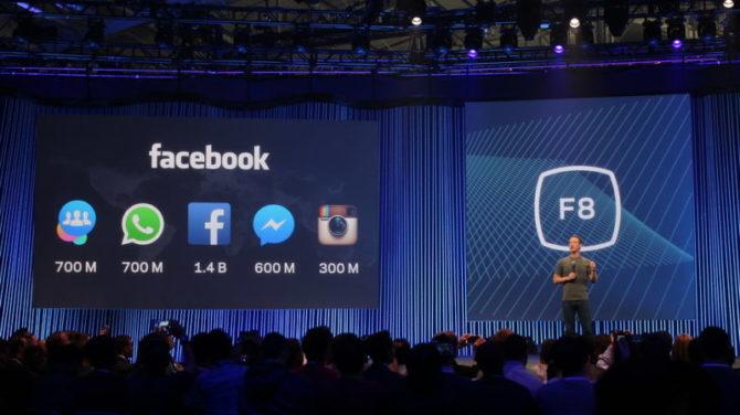 Facebook Stock Forecast 2020