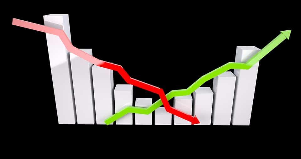 Stock Market Correction Today