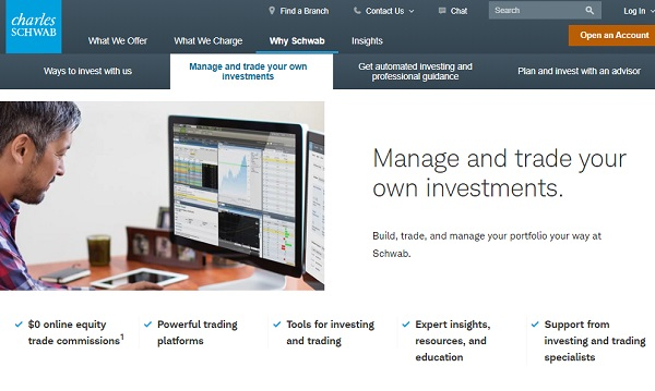 Self-directed Stock market investing account.