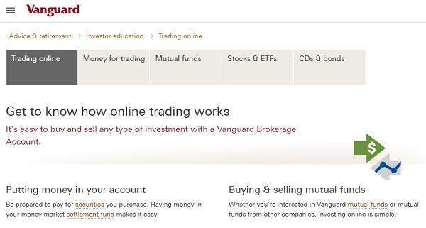 Vanguard online stock trading account