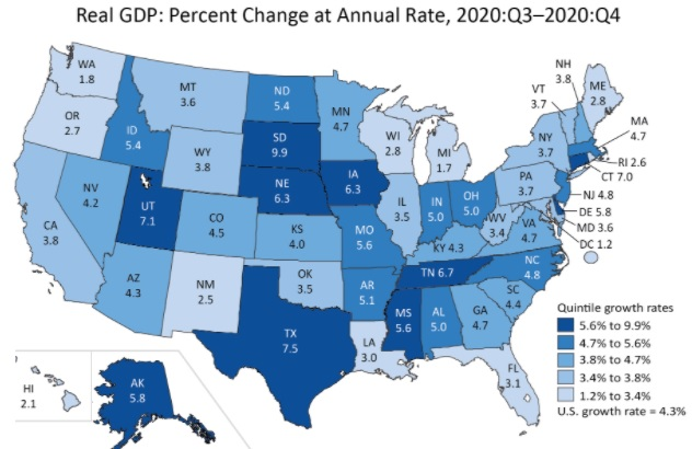 GDP growth by state growth during last half of 2020
