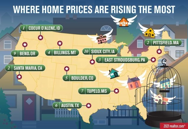 Cities with Highest home price growth