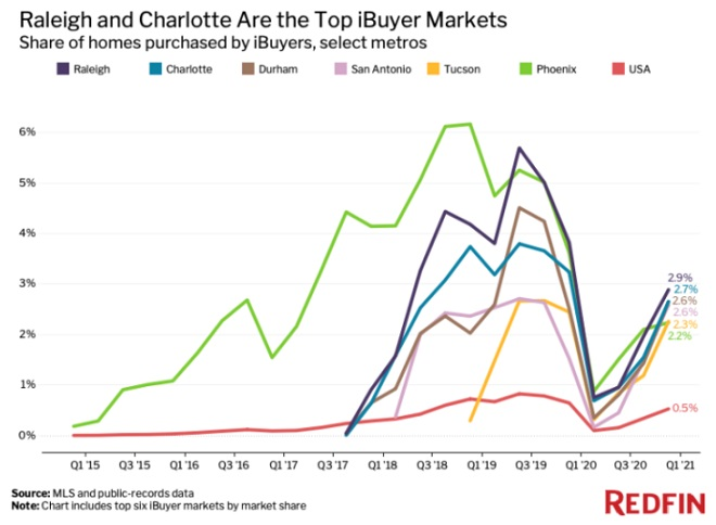 ibuyers-cash-for-houses-top-cities-usa